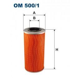 OM 500/1