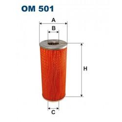 OM 501