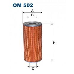 OM 502