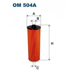 OM 504A