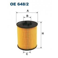 OE 648/2