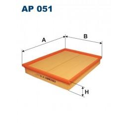 AP 051