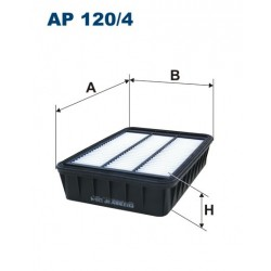 AP 120/4