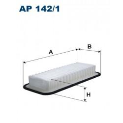 AP 142/1