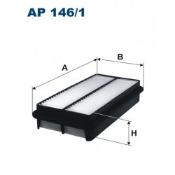 AP 146/1