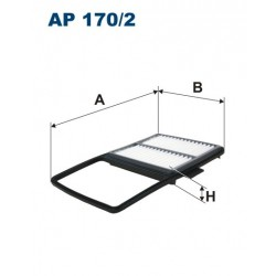 AP 170/2