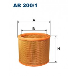AR 200/1