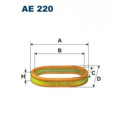 AE 220