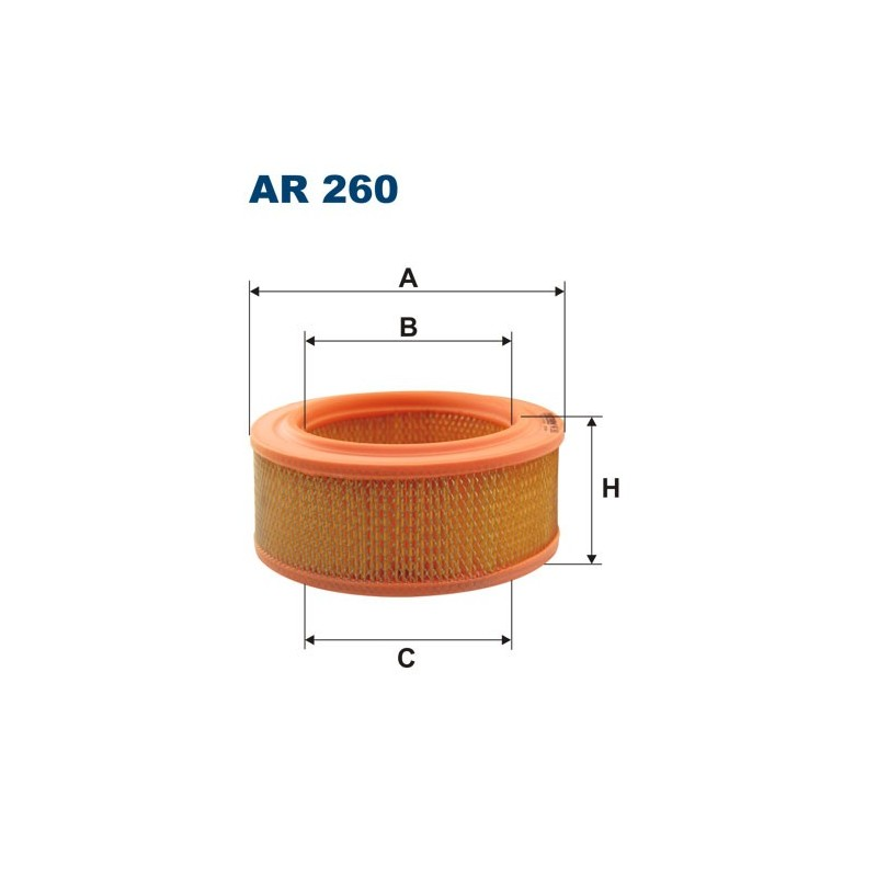AR 260