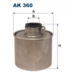 AK 360