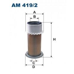 AM 419/2