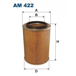AM 422
