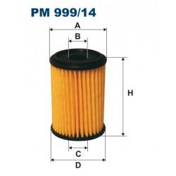 PM 999/14