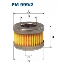 PM 999/2