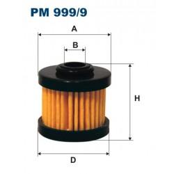 PM 999/9