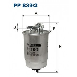 PP 839/2