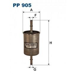 PP 905