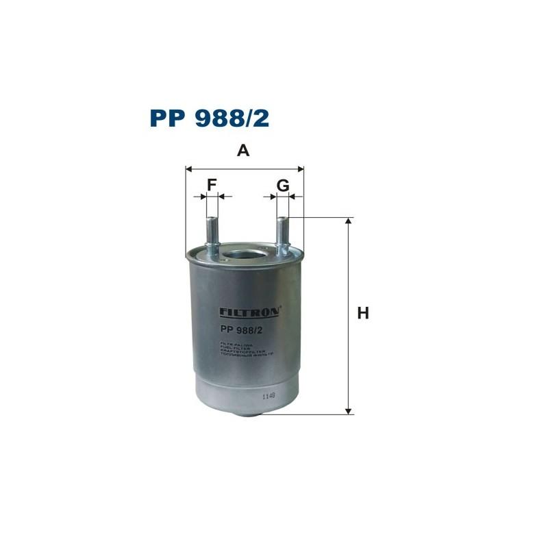 PP 988/2
