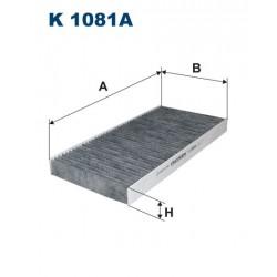 K 1081A