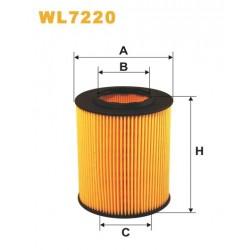 WL7220