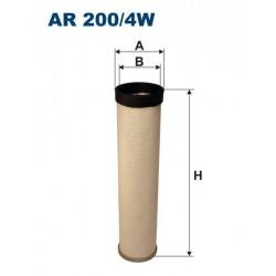 AR 200/4W